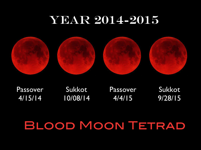 blood moon eclipse schedule - photo #8