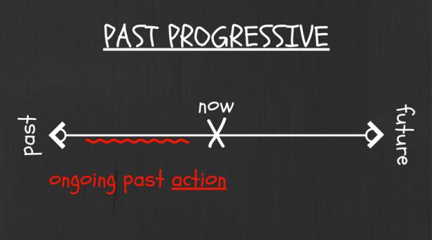 past-prog-1