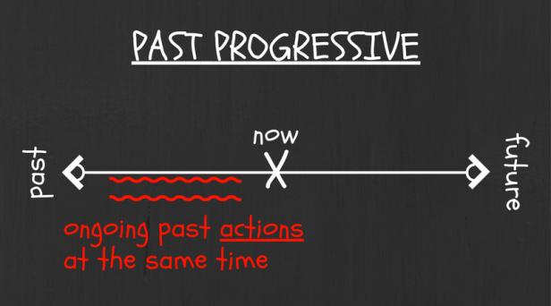 past-prog-2