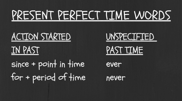 pres-perf-time-words