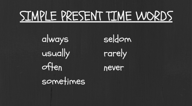 simple present time words.png
